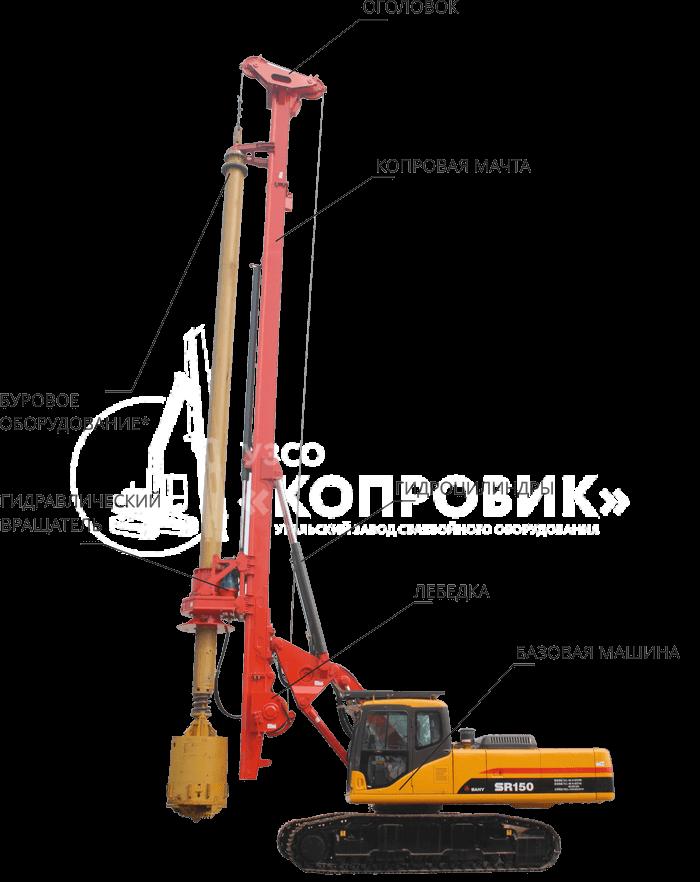 """Строение бурильной установки - УЗСО """"Копровик"""""""