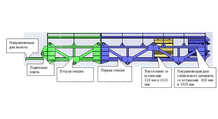 Конструкция подвесной направляющей системы для трубчатых дизель-молотов - УЗСО